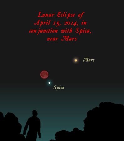 eclipse-mars-spica-Classical-Astronomy